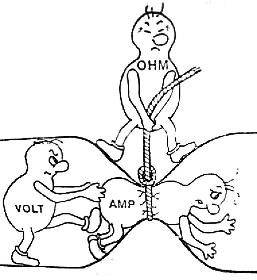 ohms_volts_amps.jpg