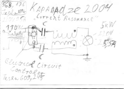 kapanadze-current-resonance.png