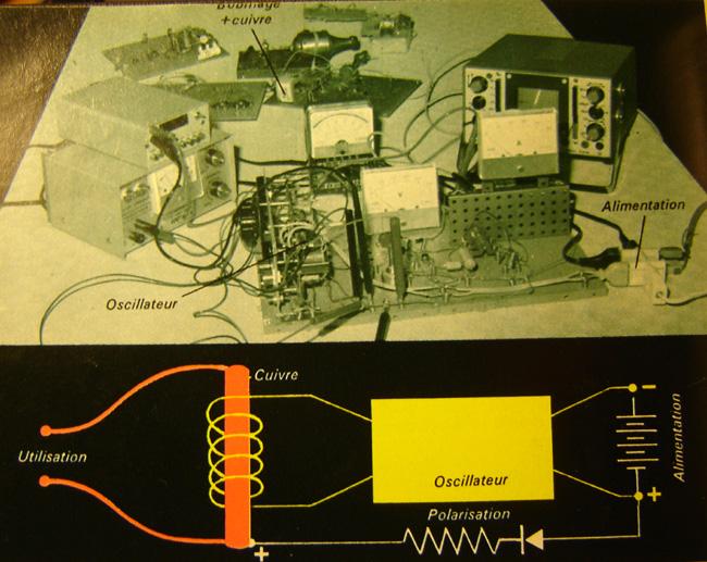SynergetiqueOscillateur.jpg