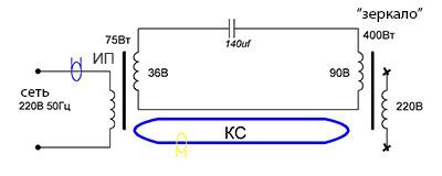 EKS1-S1.jpg