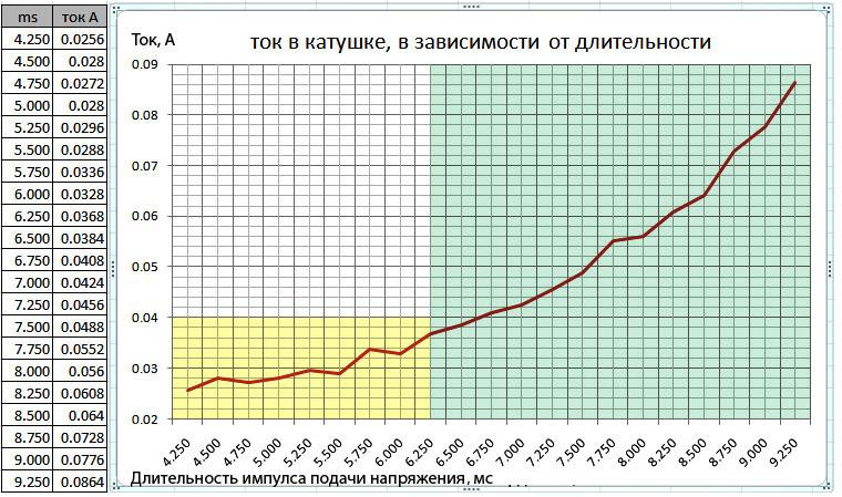 Graph-0-1.jpg