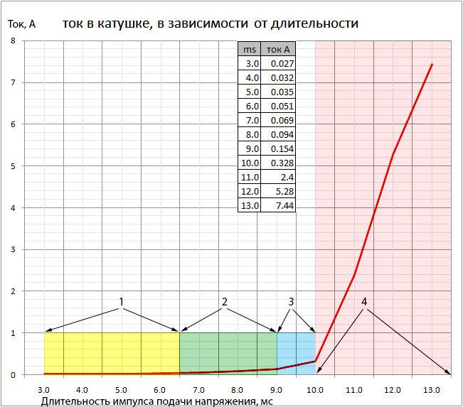 Graph-F1-1.jpg