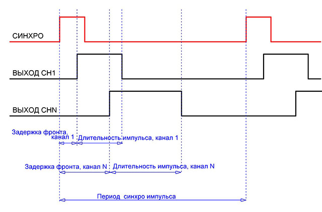 Timing-1s.JPG