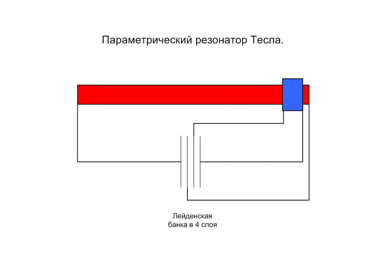 ПараметрическийгенераторТесла.jpg