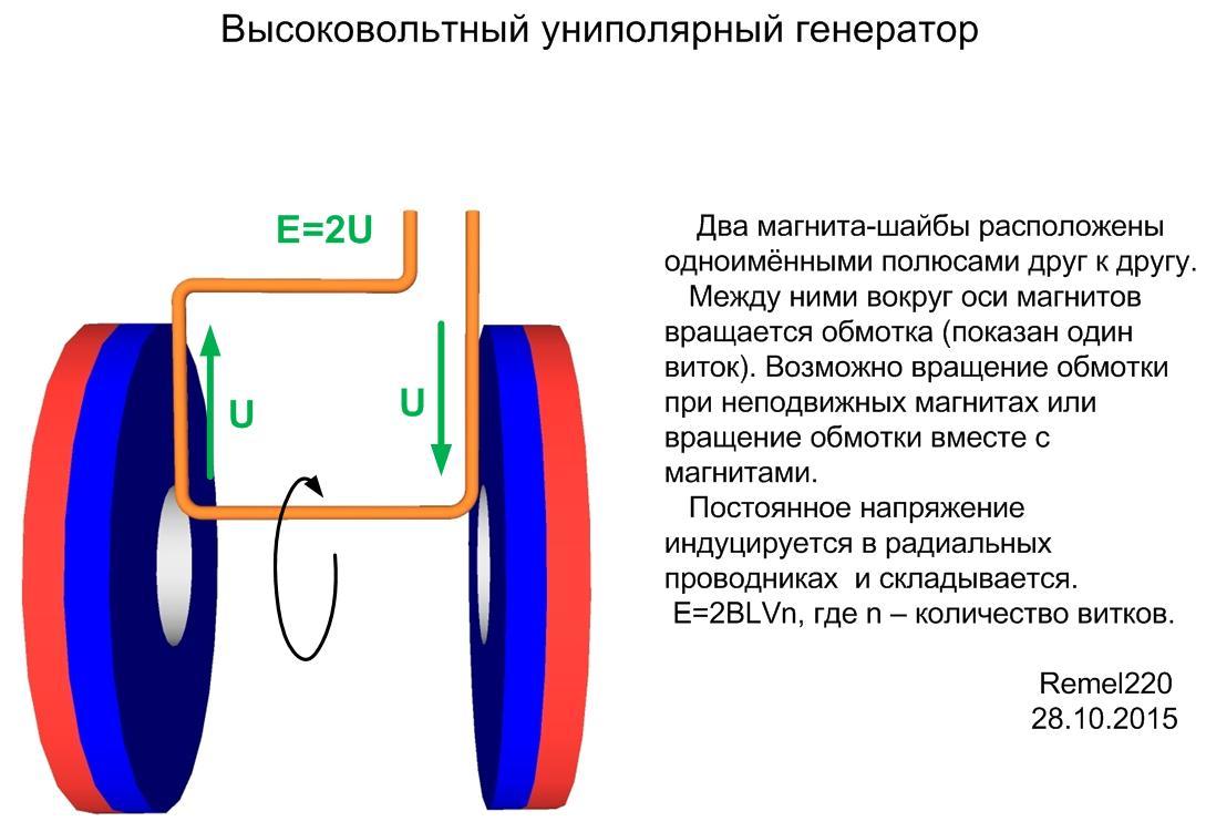 Высоковольтныйуниполярныйгенератор.jpg