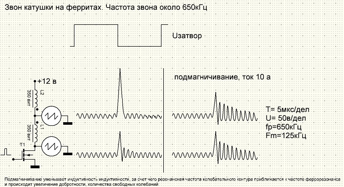 звонферрита650кгц-2.png