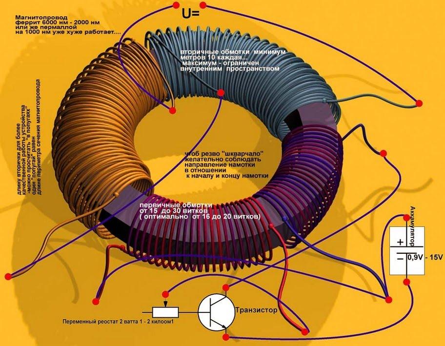 Свободная энергия катушка тесла в домашних условиях