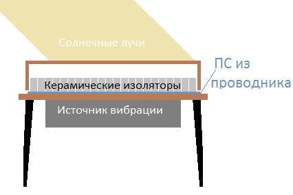 Q0ZlC.png