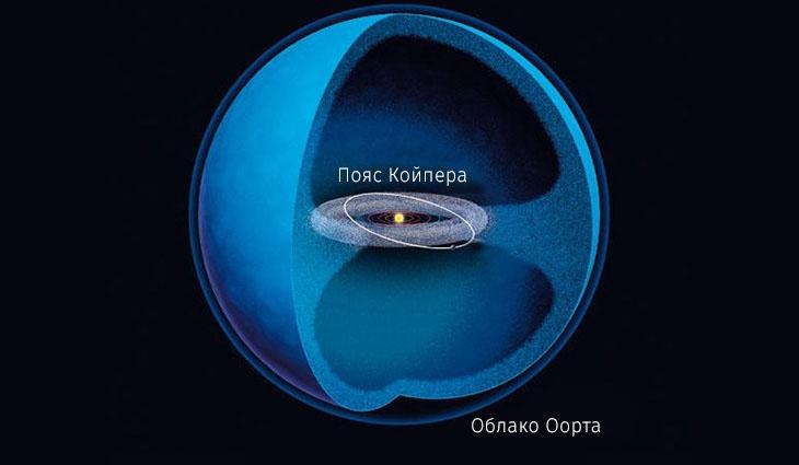 ru10-issleduem-solnechnuyu-sistemu_16.jpg