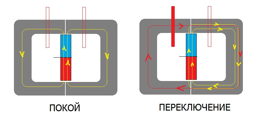 потоки-2.jpg
