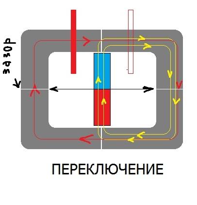 потоки-3.jpg