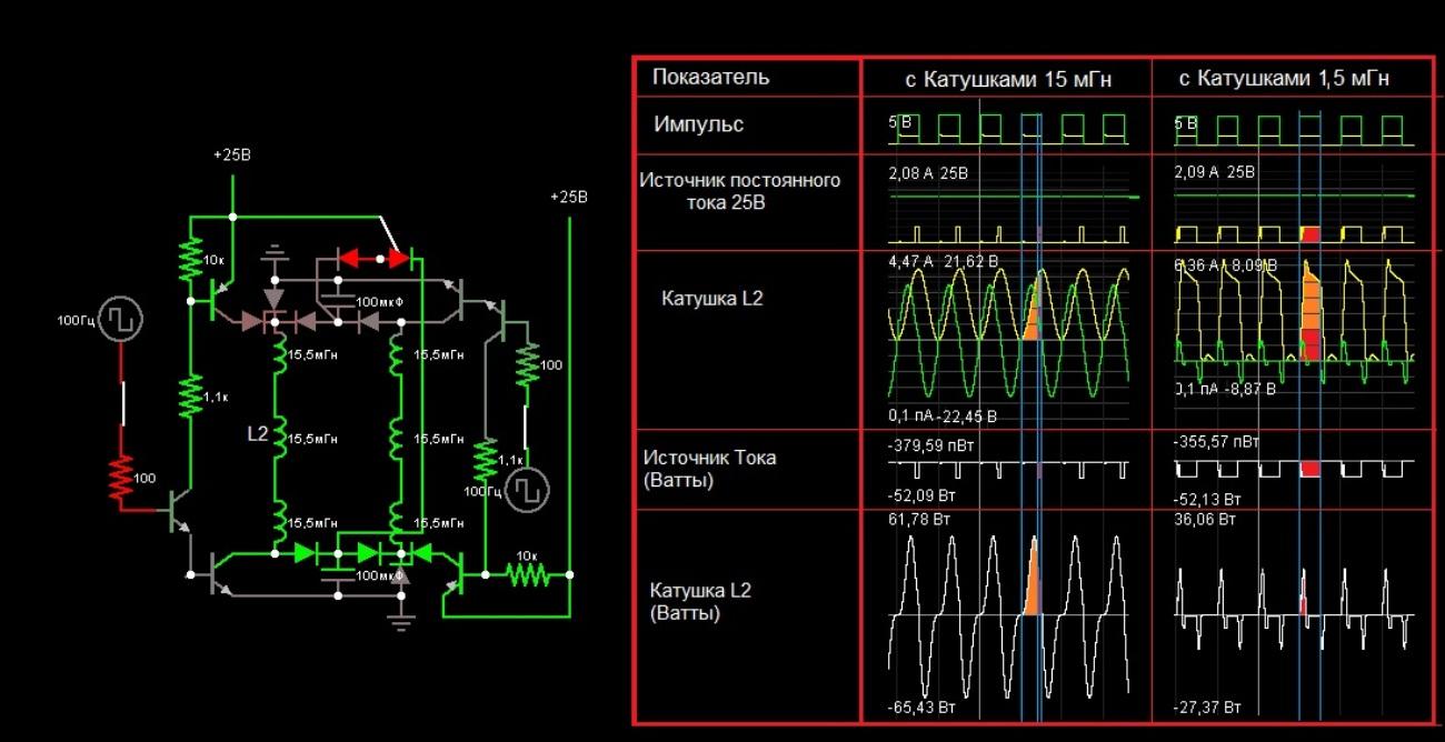 схема генератор адамса