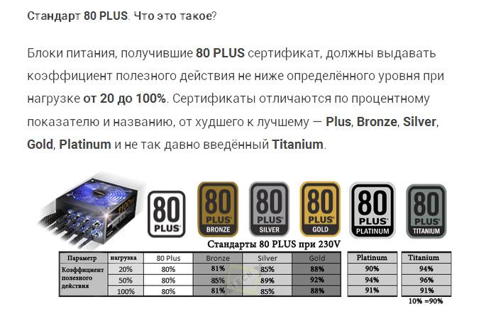 80plus.jpg