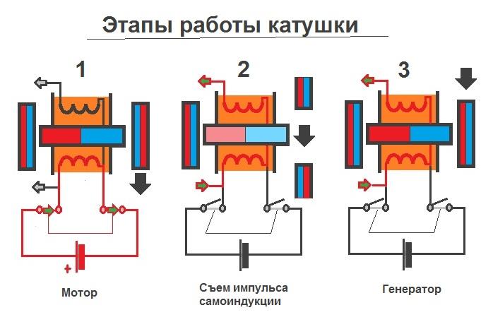 M-G_Rakarskiy_SSS.jpg