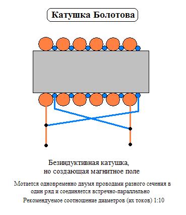 Намотка индукционной катушки