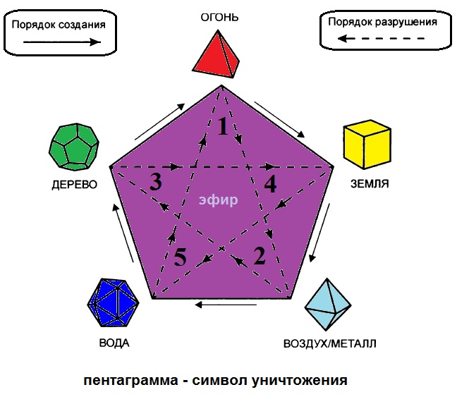 ShemaUnictozenia.jpg