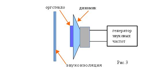 генератор торсионного поля