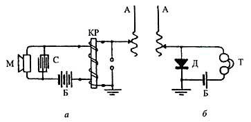 Радио катушки на схемах