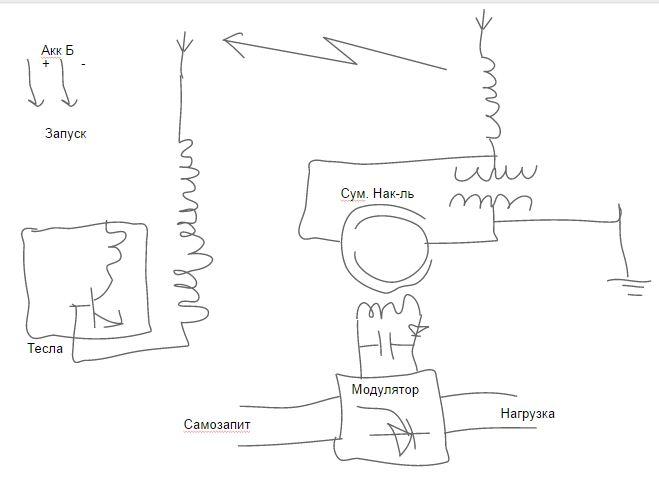 Vasmus_device_drawing.jpg
