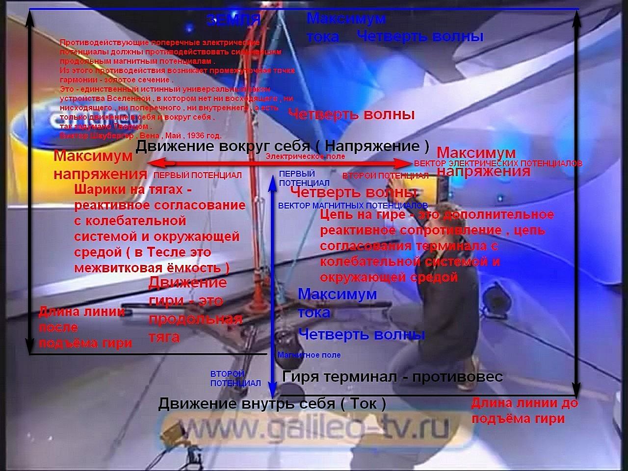 Галилео.Эксперимент.Центробежныйподвесныйкран.mp4_20170706_105538.552.jpg