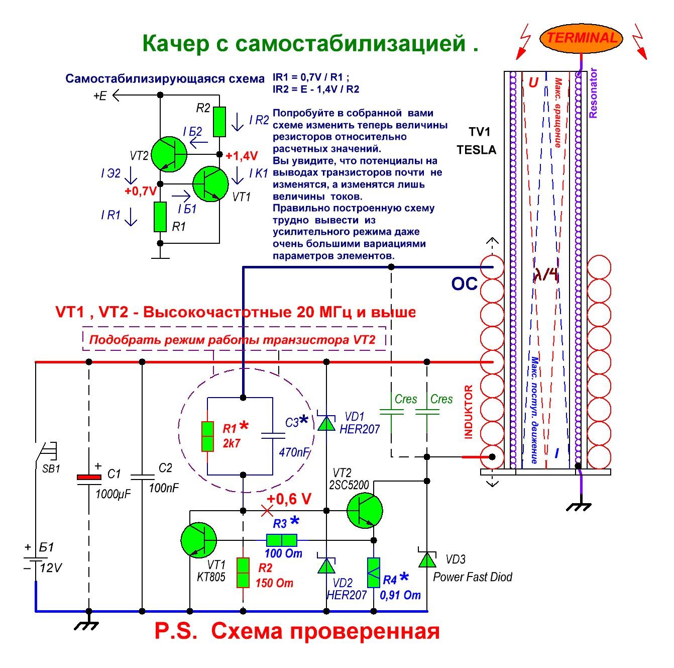 Схема сборки лестницы якова на импортном тдкс
