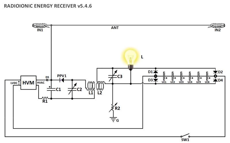 RadioionicEnergyReceiver.png